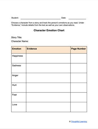 Character Emotion Chart