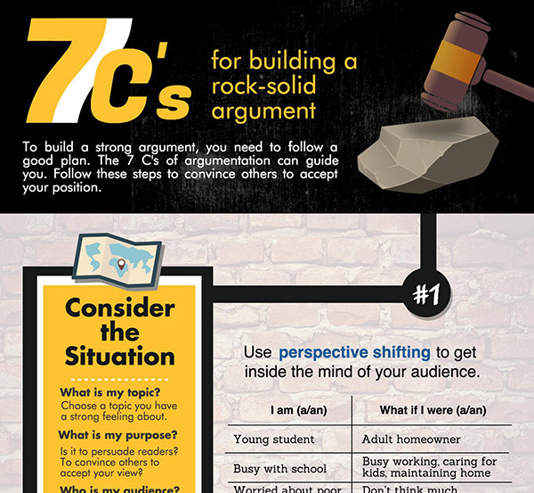 7c's for building a rock-solid argument
