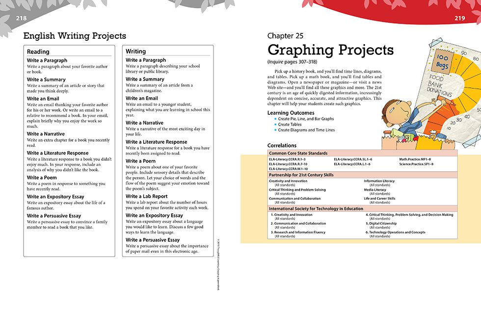 inquire elementary teacher s guide thoughtful learning k 12 rh k12 thoughtfullearning com teacher s guide wonders 2nd grade teachers guide 2nd grade
