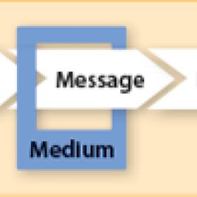 Communication Situation