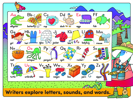 Writers explore letters, sounds, and words.