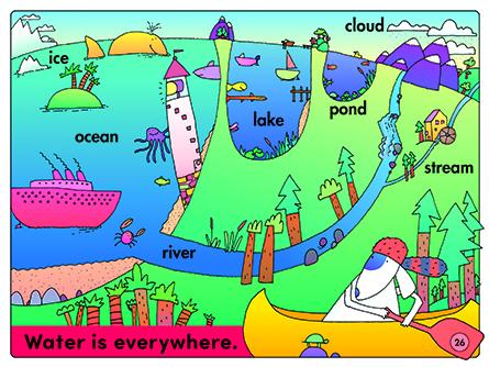 Water is everywhere.