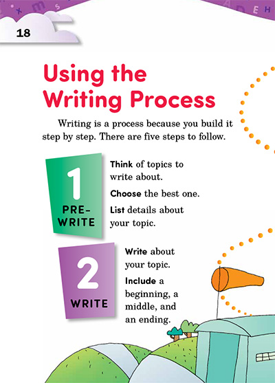 Using the Writing Process
